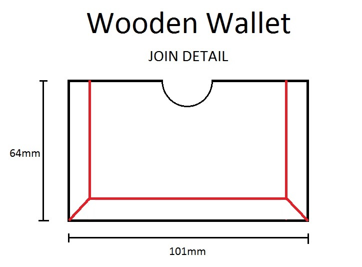Wooden Wallet Join Detail